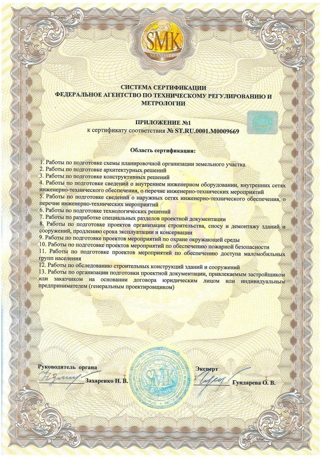 Prilojenie 1 k Sertifikatu sootvetstviya GOST R 54934_2012. OHSAS 18001_2007