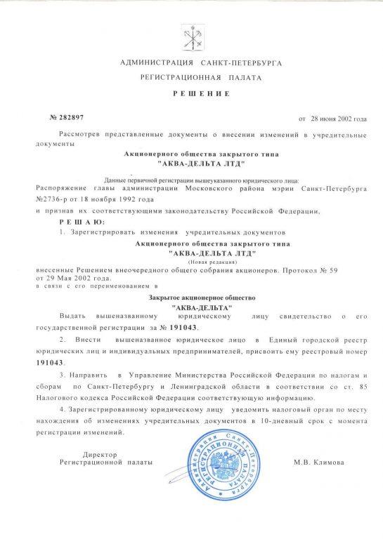 решение №282897 от 28.06.2002